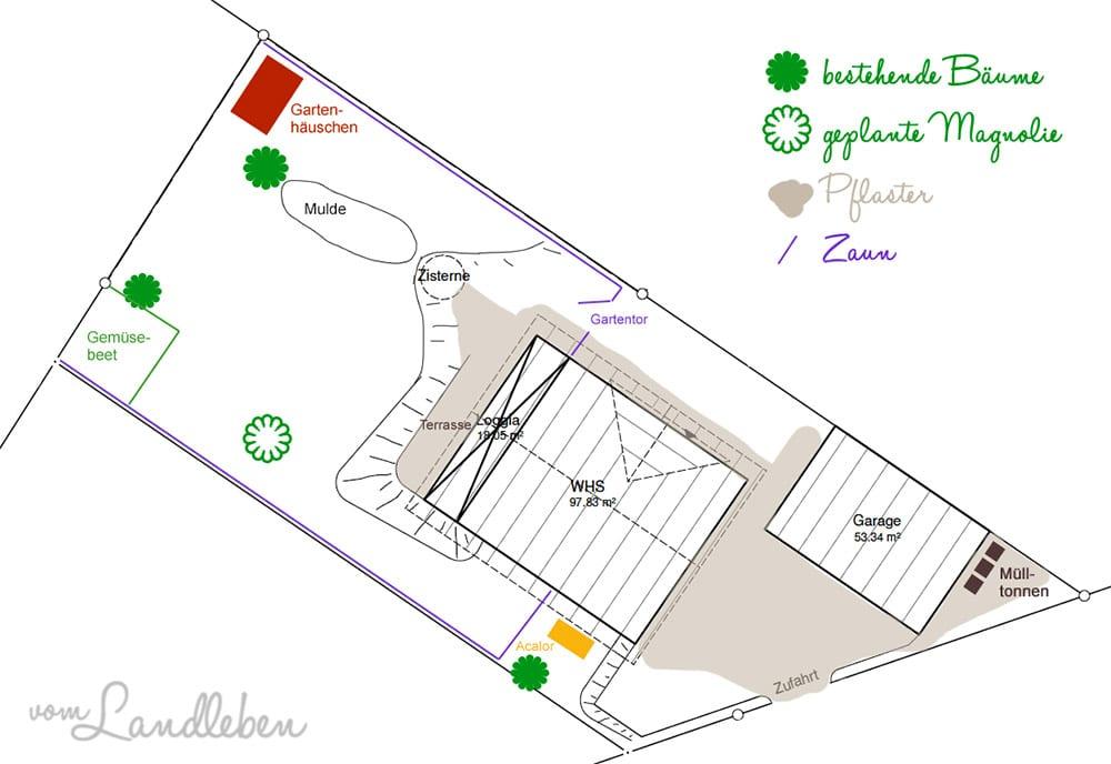 Die ungefähre Gartenplanung