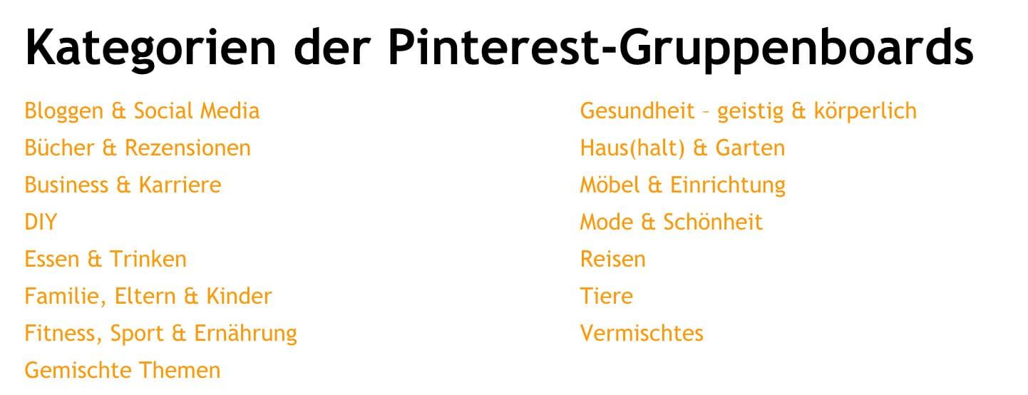 Übersicht über Pinterest-Gruppenboards bei Lexas Leben