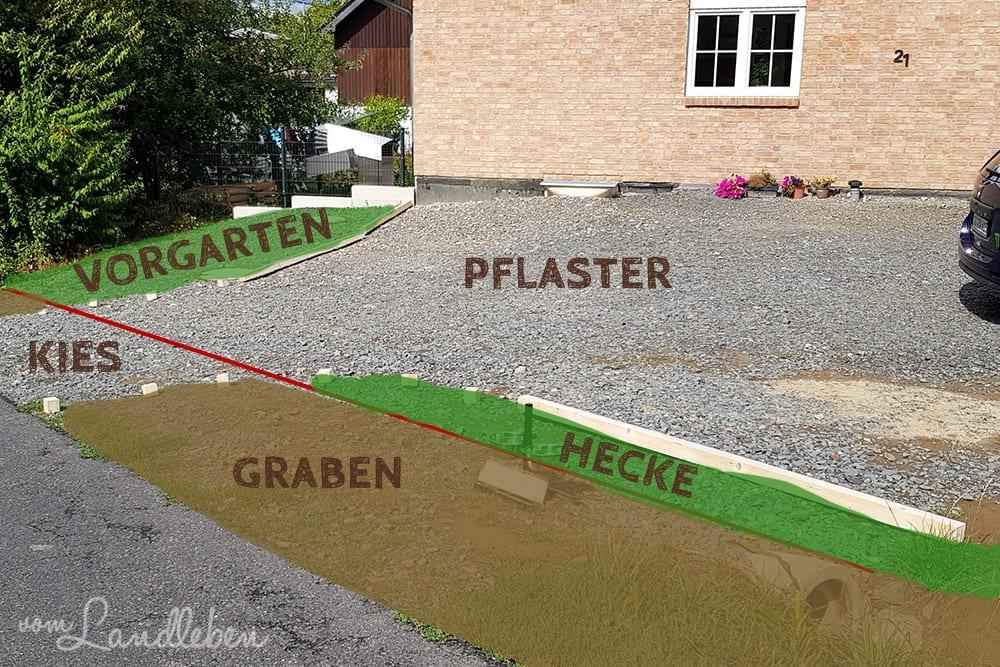 Der Plan zum Pflastern unserer Einfahrt
