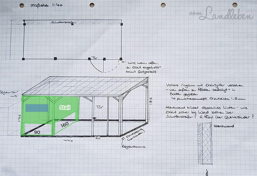 Planung von Hühnerstall und Voliere