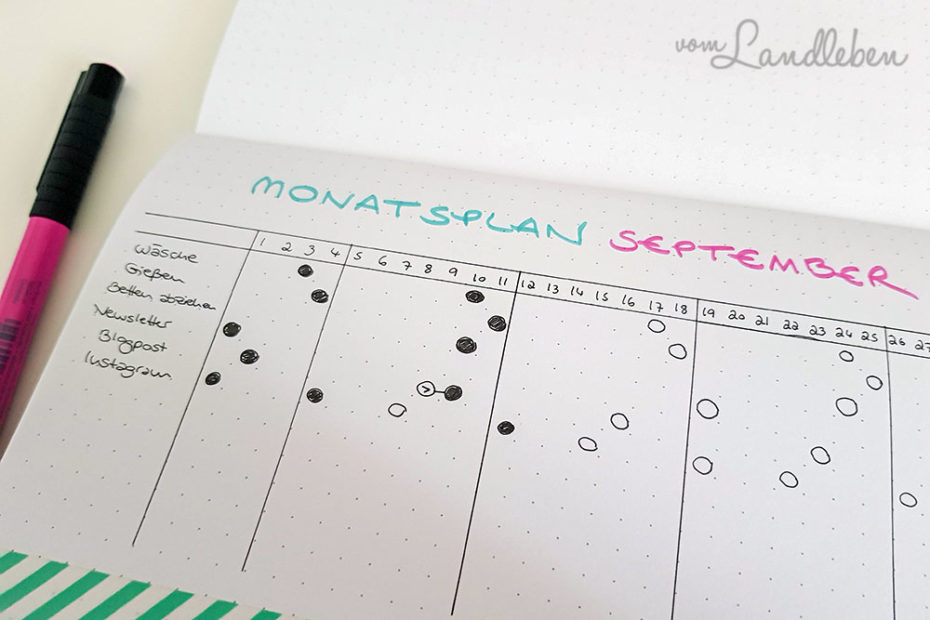 Wiederkehrende Aufgaben im Bullet Journal organisieren