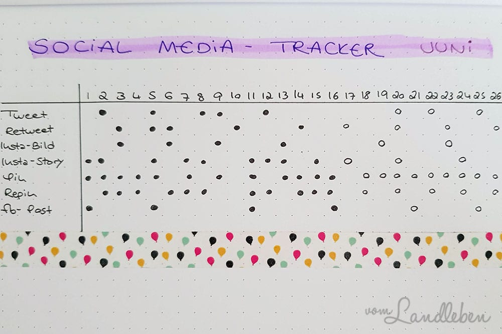 Social Media-Tracker im Bullet Journal