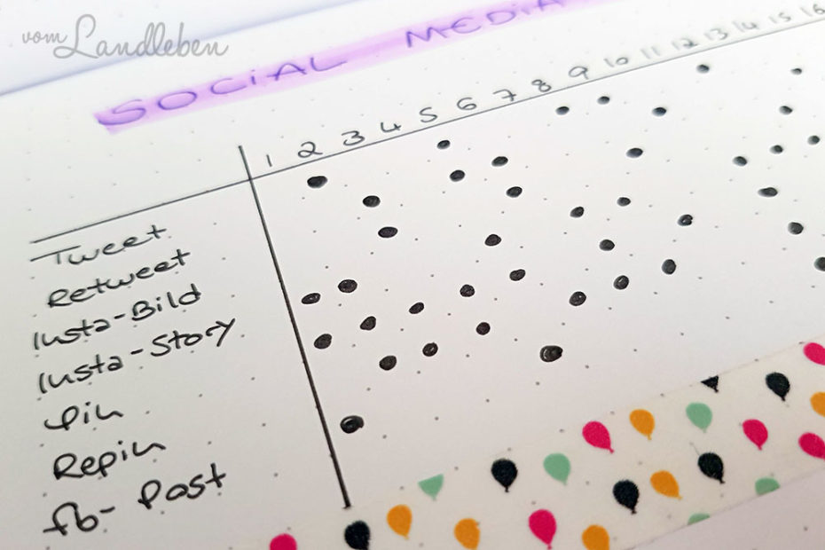 Social Media-Tracker im Bullet Journal