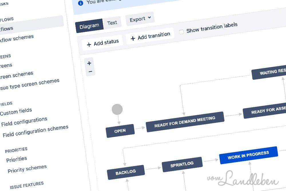 Jira-Workflow konfigurieren